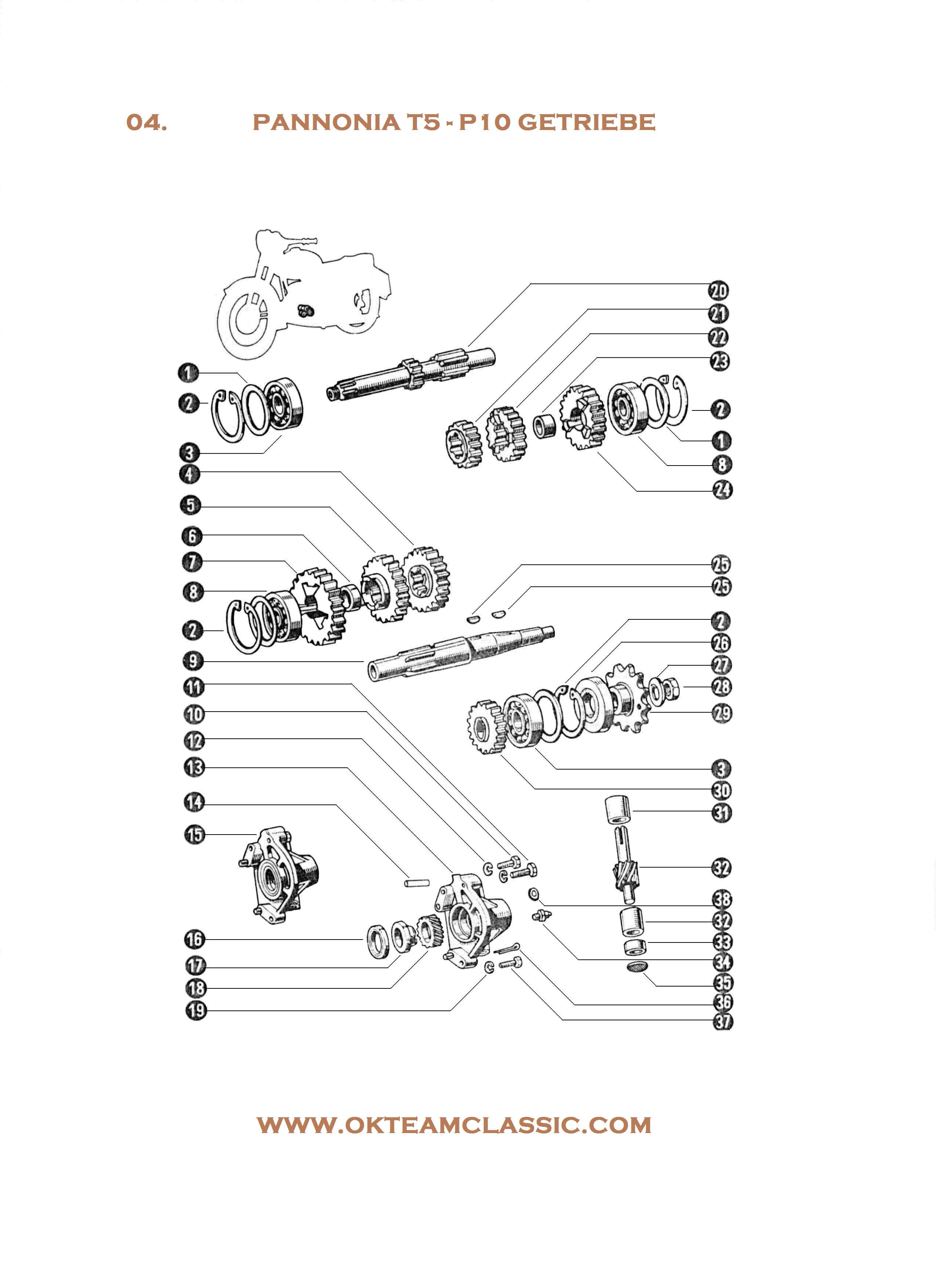 04. Getriebe