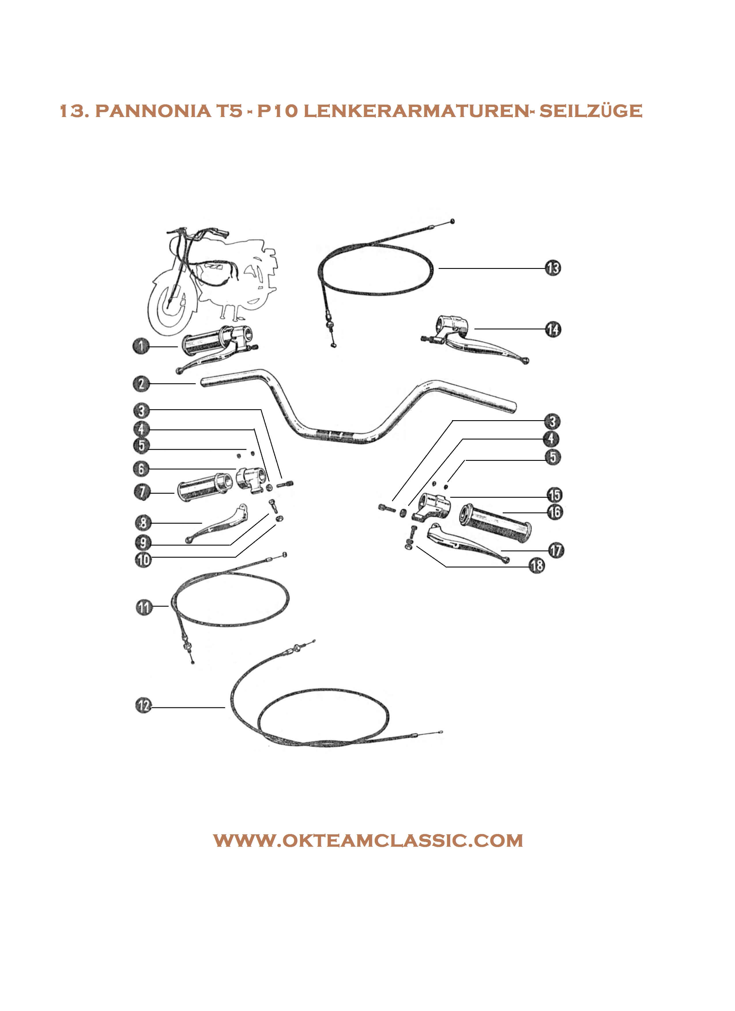 13. Handlebar switches- Cables